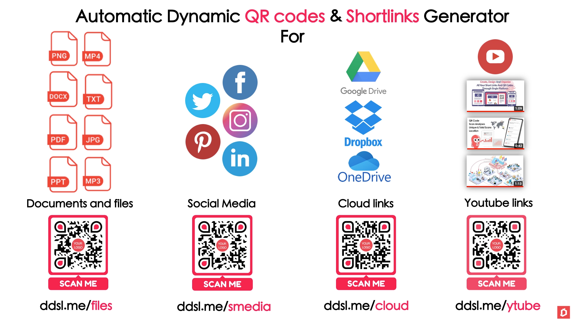 All About QR Code That We Need To Know!